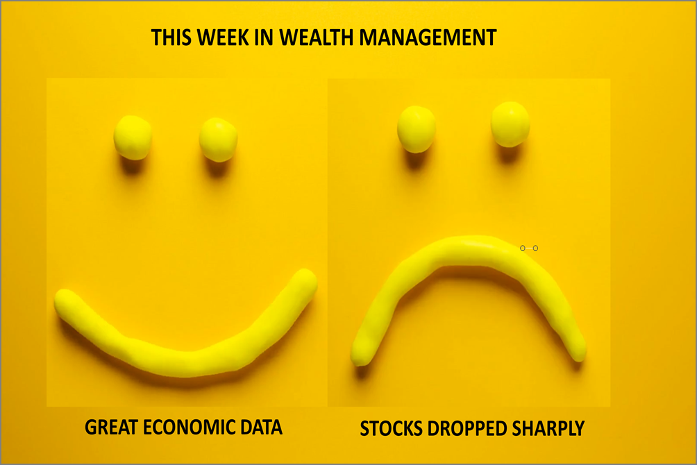 Despite Strong Economic News, Stocks Dropped This Past Week