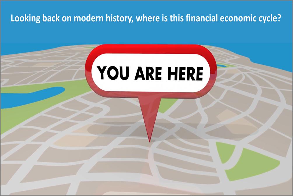 Today Versus Post-War History Of U.S Economic Cycles