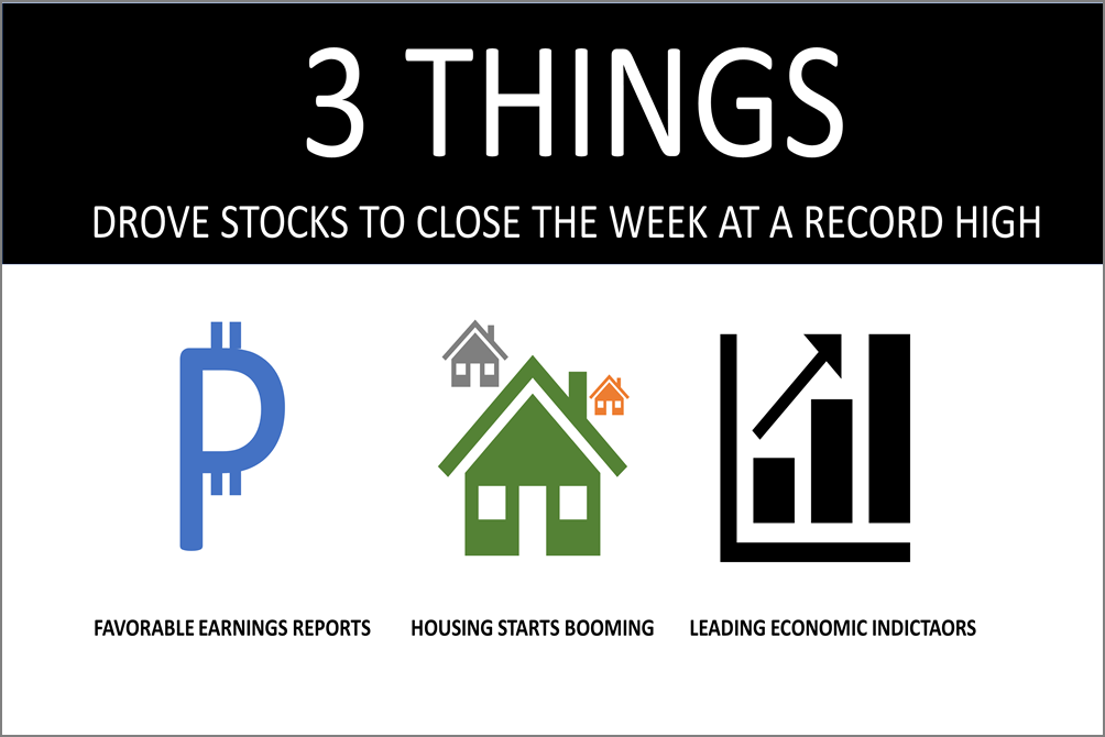 Positive Earnings, Housing, and LEI News; Stocks Closed Week At A Record