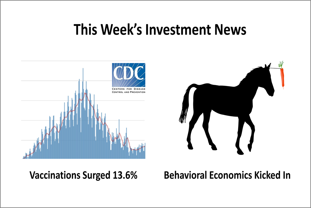 U.S. Jobs Picture Improved, Covid Variant Risk Declined, And Stocks Closed Week At Record