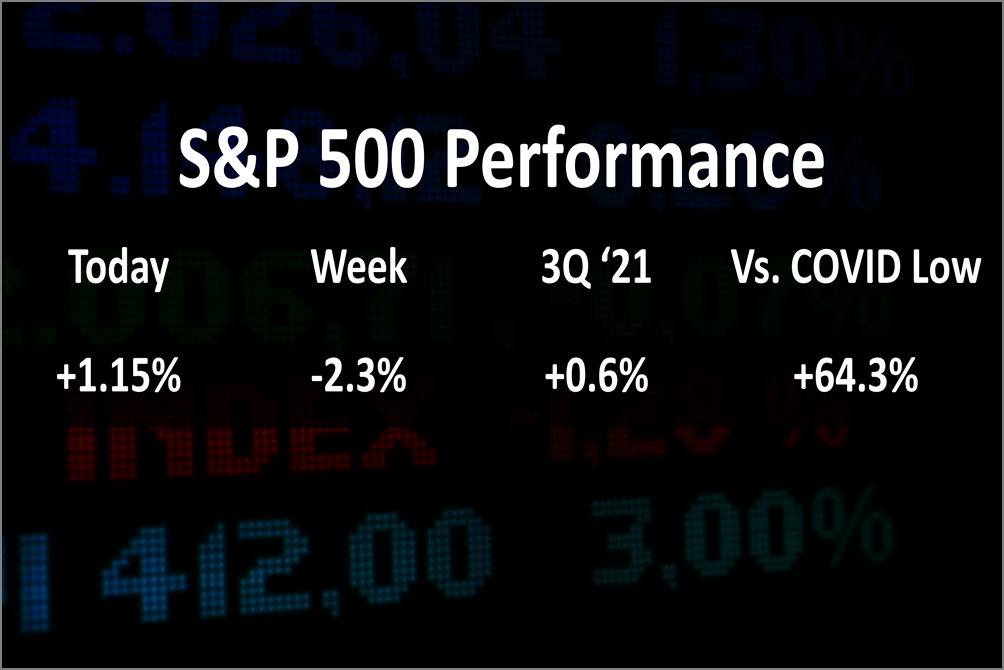 S&P 500 Rebounded Today After A Difficult Week And Month